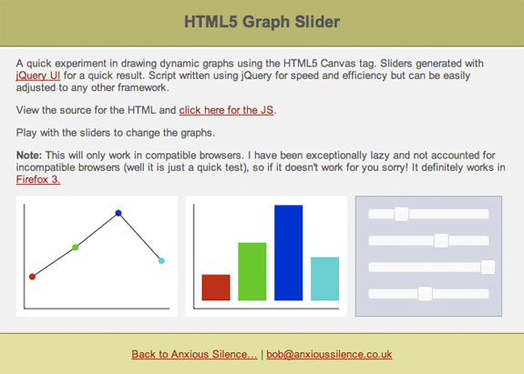HTML5 Canvas Graphing Solutions Every Web Developers Must Know
